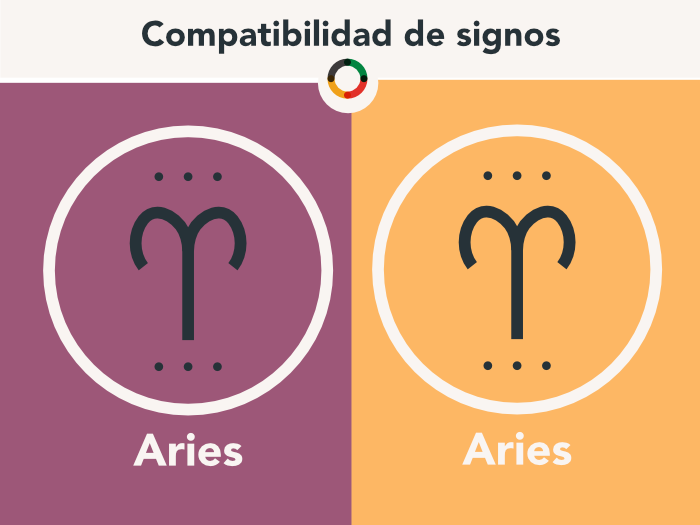 Your Daily Astrology