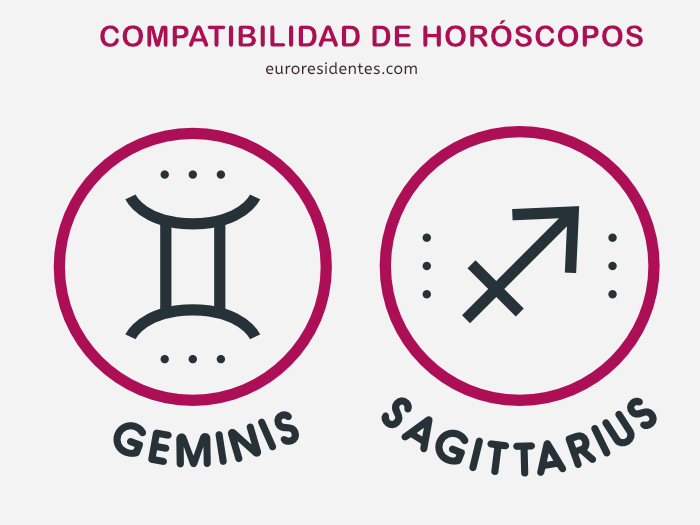 Horoscopos, Astrologia y Tarot Gratis | spaceanimationstudio.com