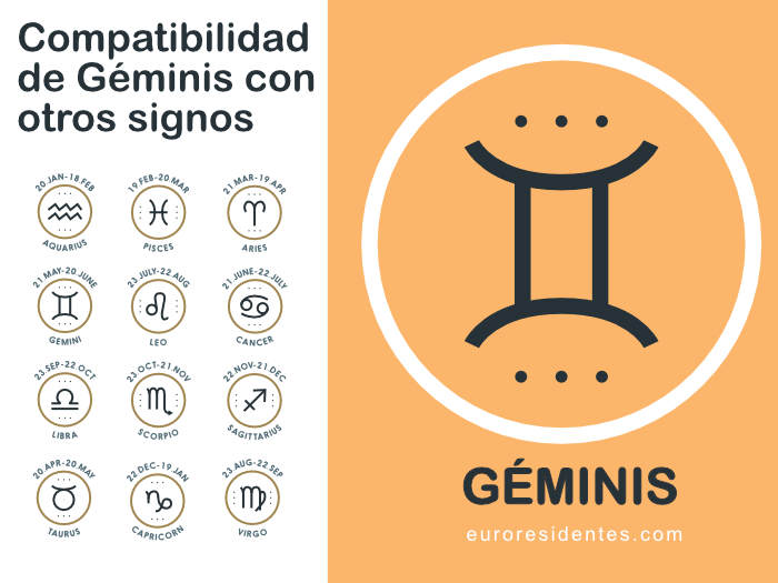 Compatibilidad de Géminis con otros signos